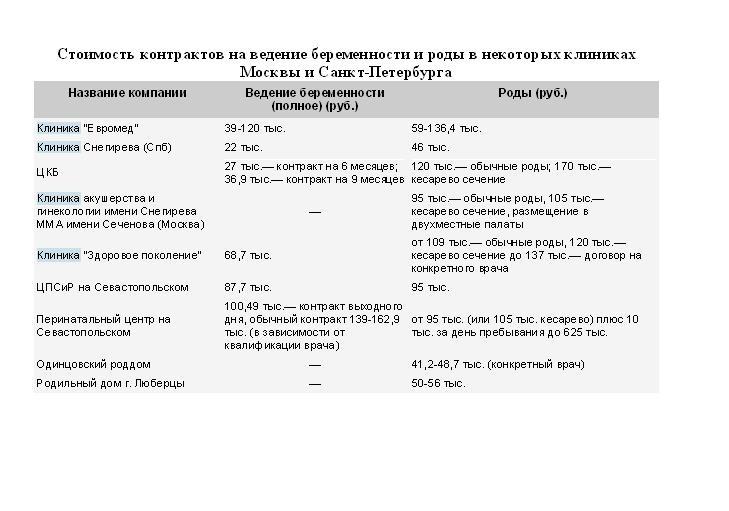 Должностная инструкция Врача Бактериолога